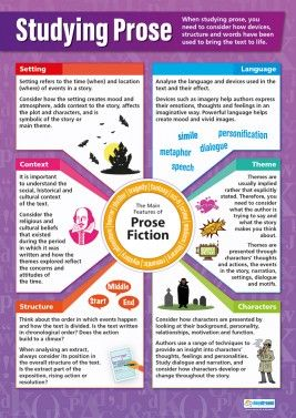 Studying Prose Poster Education Poster Design Education Poster Academic Poster
