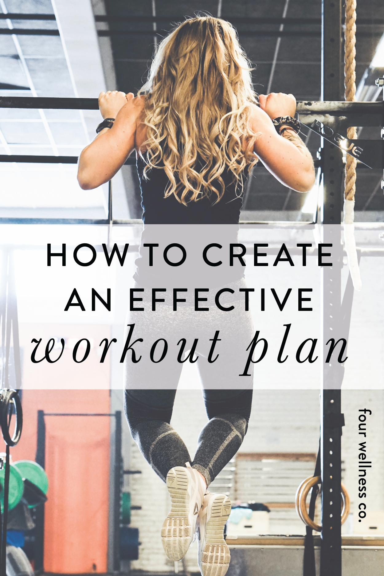 How to create an effective workout plan // What to include in your fitness plan + recommended workou...