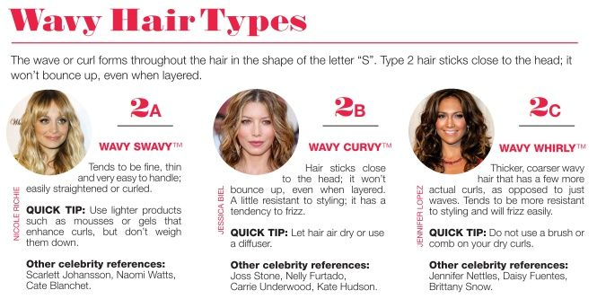 Type 2 Wavy Hair Type 2 Hair Includes Light To Very Wavy Hair