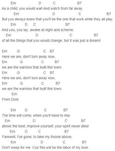 Imagine Dragons Warriors Chords My Huge Obsession With Imagine