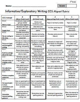 Student friendly informative explanatory rubric checklist