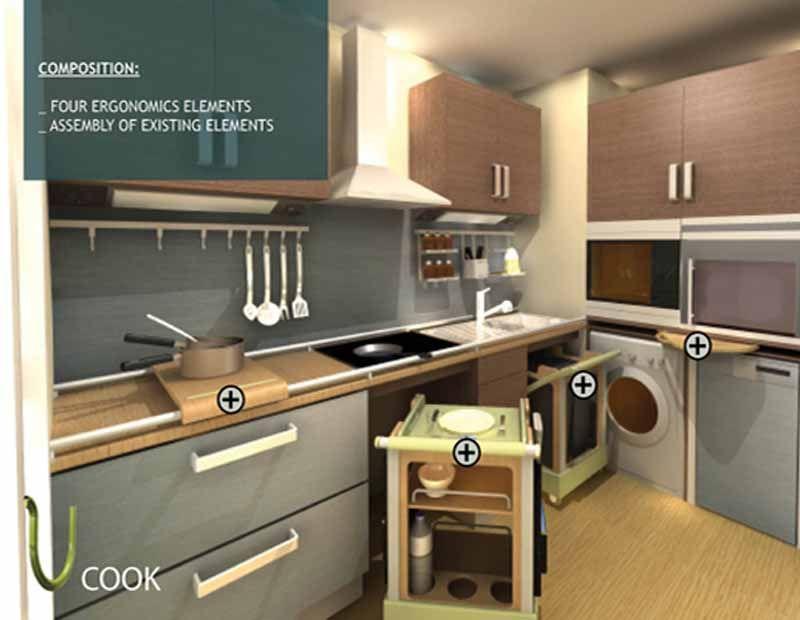 Kitchen Kitchen Design For Elderly You Will Never Believe These Bizarre  Truth Behind Kitchen Designer Program Tea Kettle.