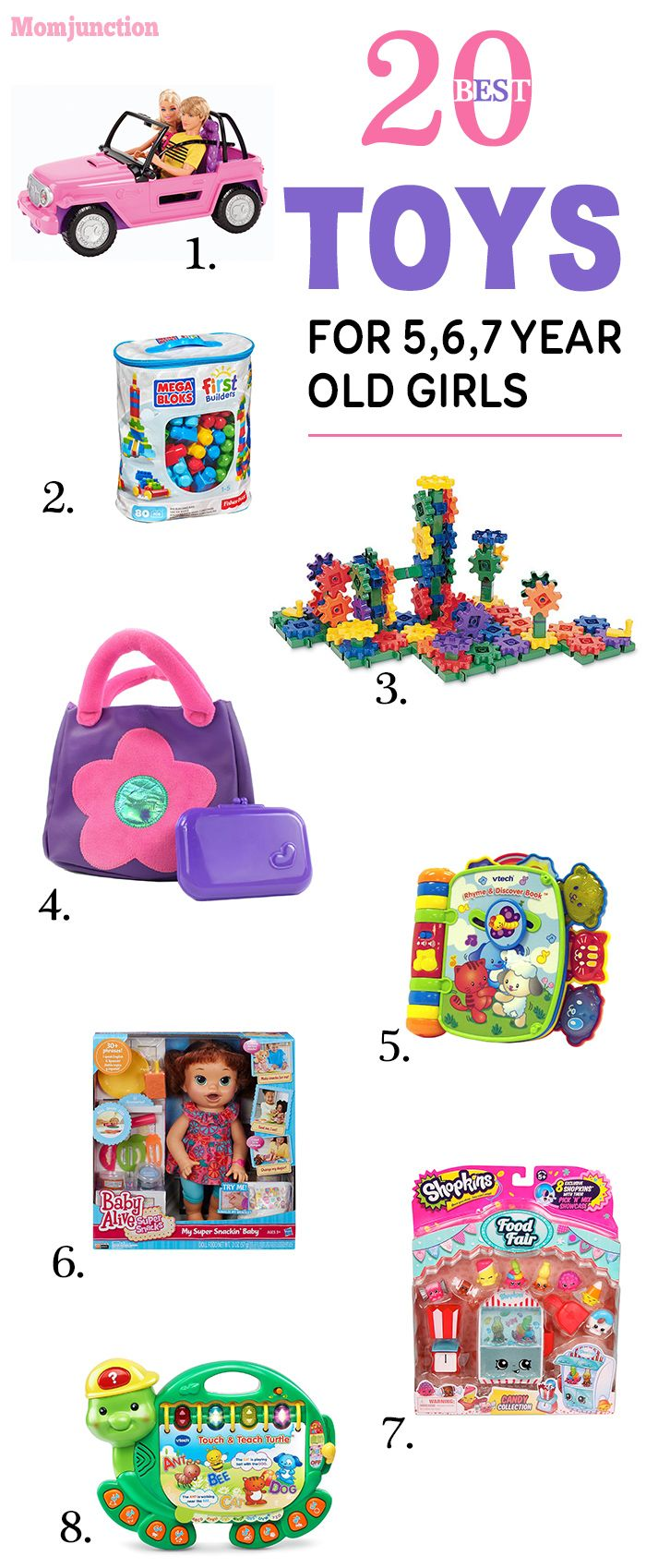 Wonderful Christmas Gift Ideas For 5 Year Old Part - 14: 18 Best Toys For 5, 6 And 7 Year Old Girls