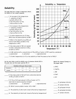 Solubility Graph Worksheet Answers Fresh solubility Graph ...
