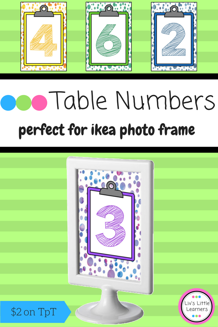 Ikea Frame Table Numbers (clipboards) | Back to School Products and ...