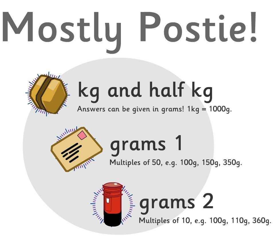 Fun Measuring Game Post Office Measuring Packages In Grams Or Kilograms Math Videos Math Time Teaching Math [ 840 x 967 Pixel ]