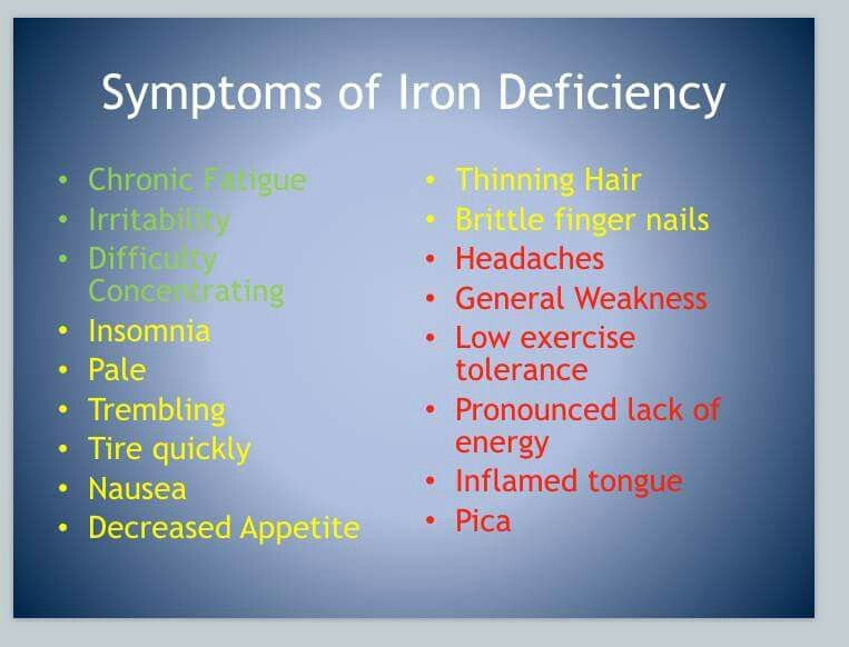 Symptoms of Iron Deficiency | Pre and Post-op | Iron