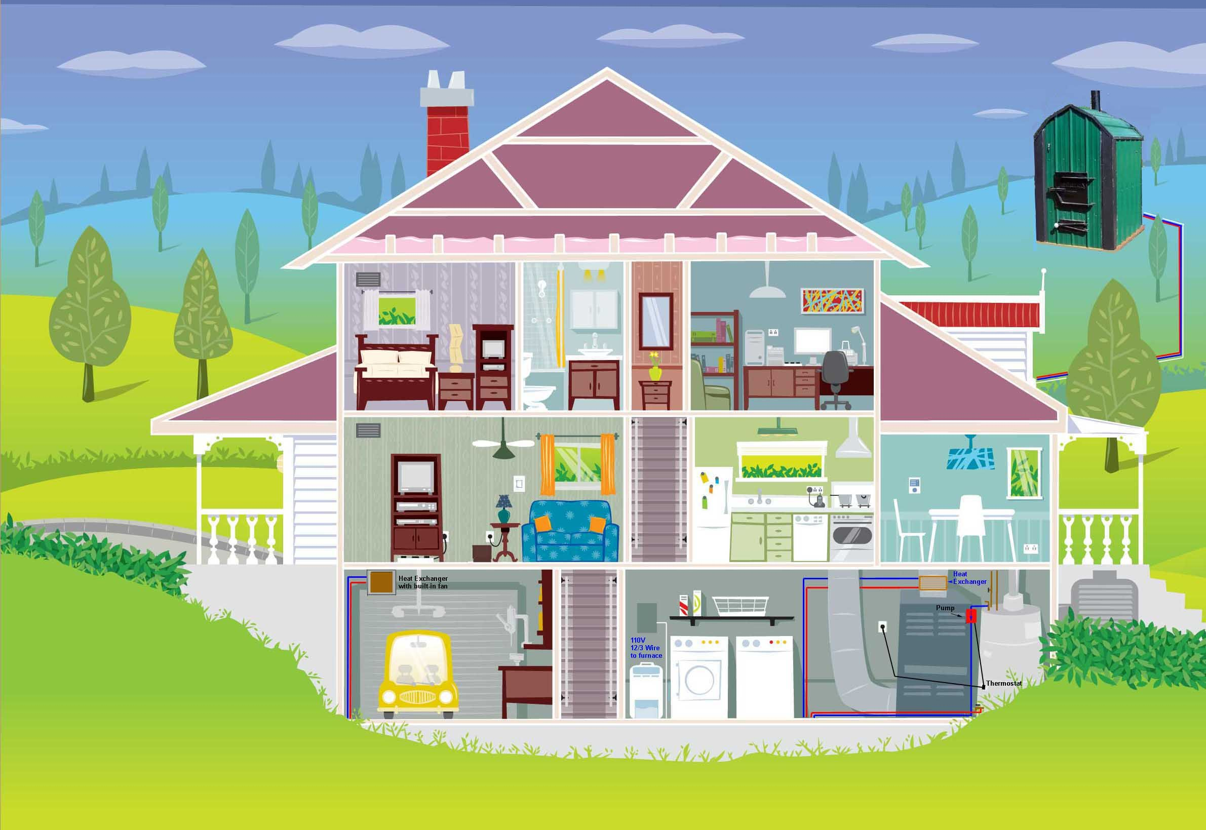 1000 images about house cutaway and cross section illustrations  : house diagrams - findchart.co