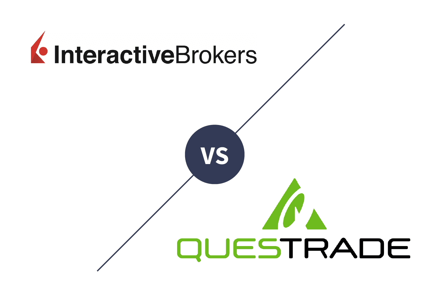 Interactive Brokers vs. Questrade 2019 (With images