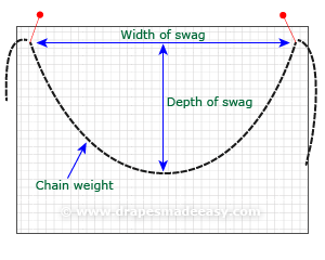 Swag Pattern Shape With Chain Weight Curtain Patterns How To