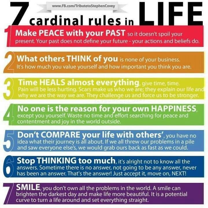 Inspirational Quotes On Life: Inspirational Picture Quotes...: 7 Cardinal Rules Of Life