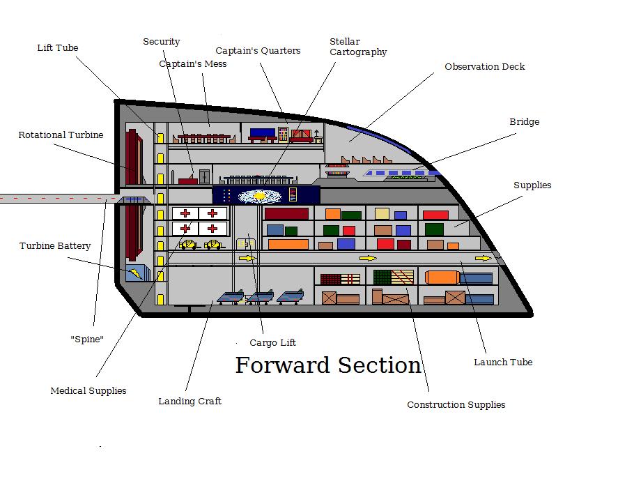 Blueprint spaceship interior spaceship blueprint spaceship interior malvernweather Image collections