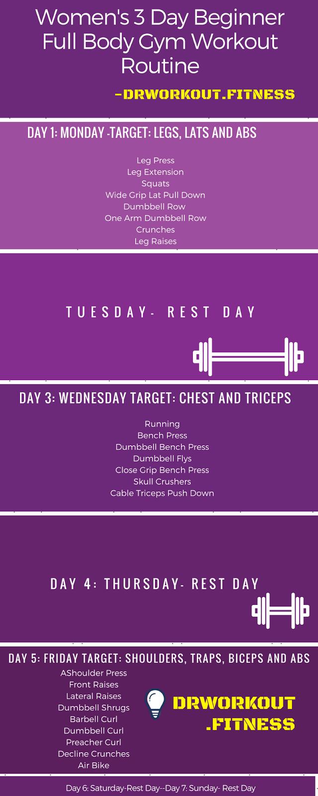 Women S 3 Day Beginner Full Body Gym Workout Plan Planet Fitness Workout Plan Full Body Gym Workout Gym Workout For Beginners