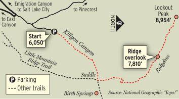 Hiking The Salt Lake Tribune Utah News Sports And Weather Hiking Lake Utah