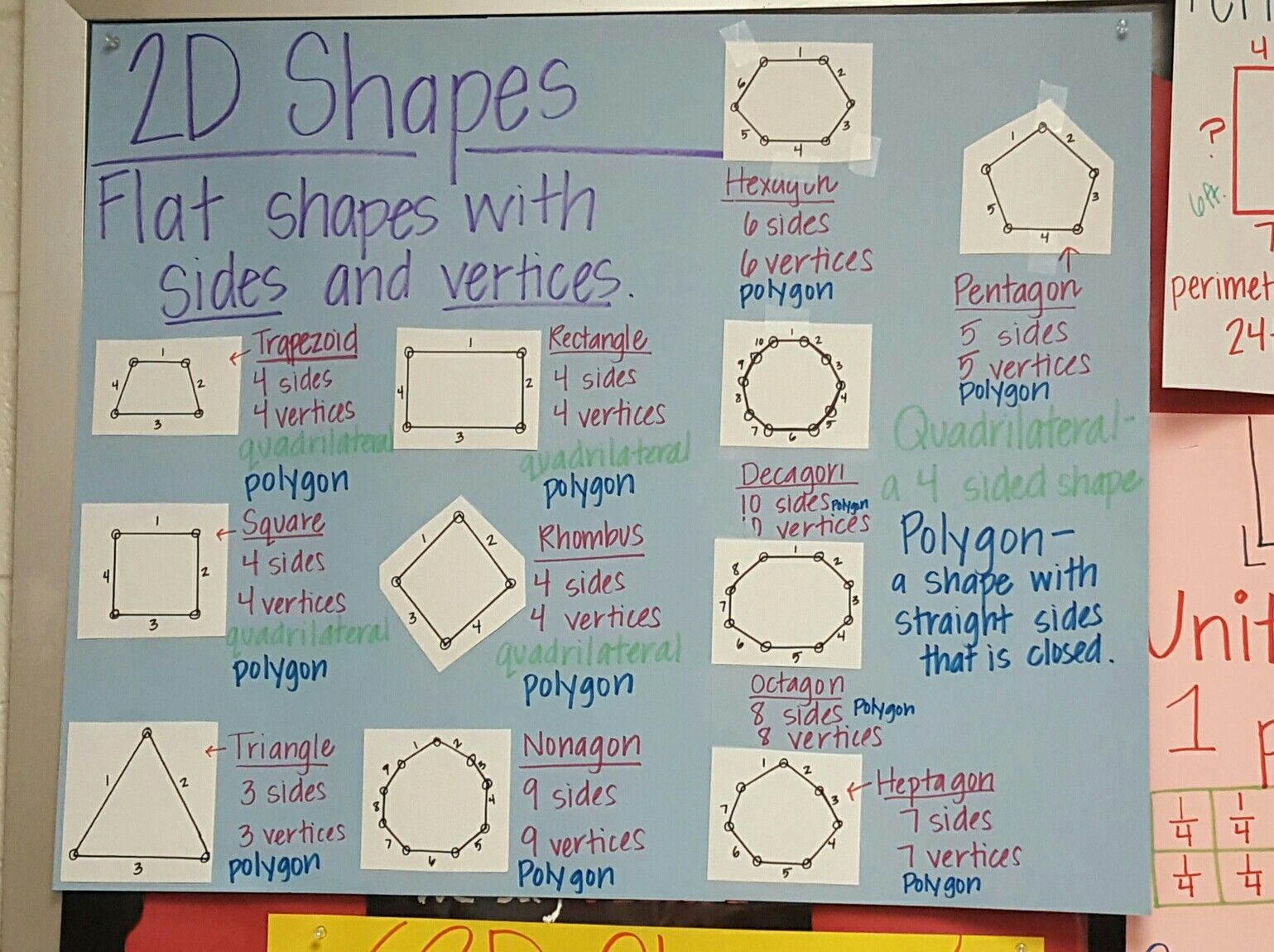 2d Geometric Shapes Chart 2d Shapes Anchor Chart Jensen Es Geometry 3d And 2d
