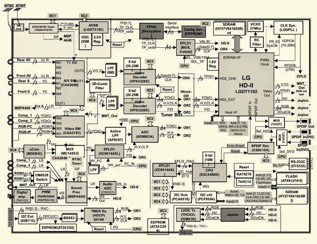 Haier Tv Circuit Board Diagrams Schematics Pdf Service Manuals Fault Codes Smart Tv Service Manuals Repair Circ Circuit Diagram Crt Tv Schematic Drawing
