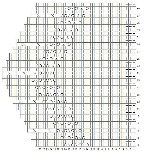 Cable carta frontera giro | patrón de puntos de dos agujas ...