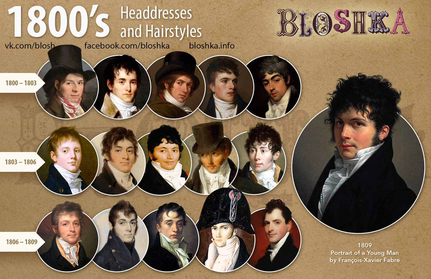 19th century. men's headdresses and hairstyles. 1800's | xix