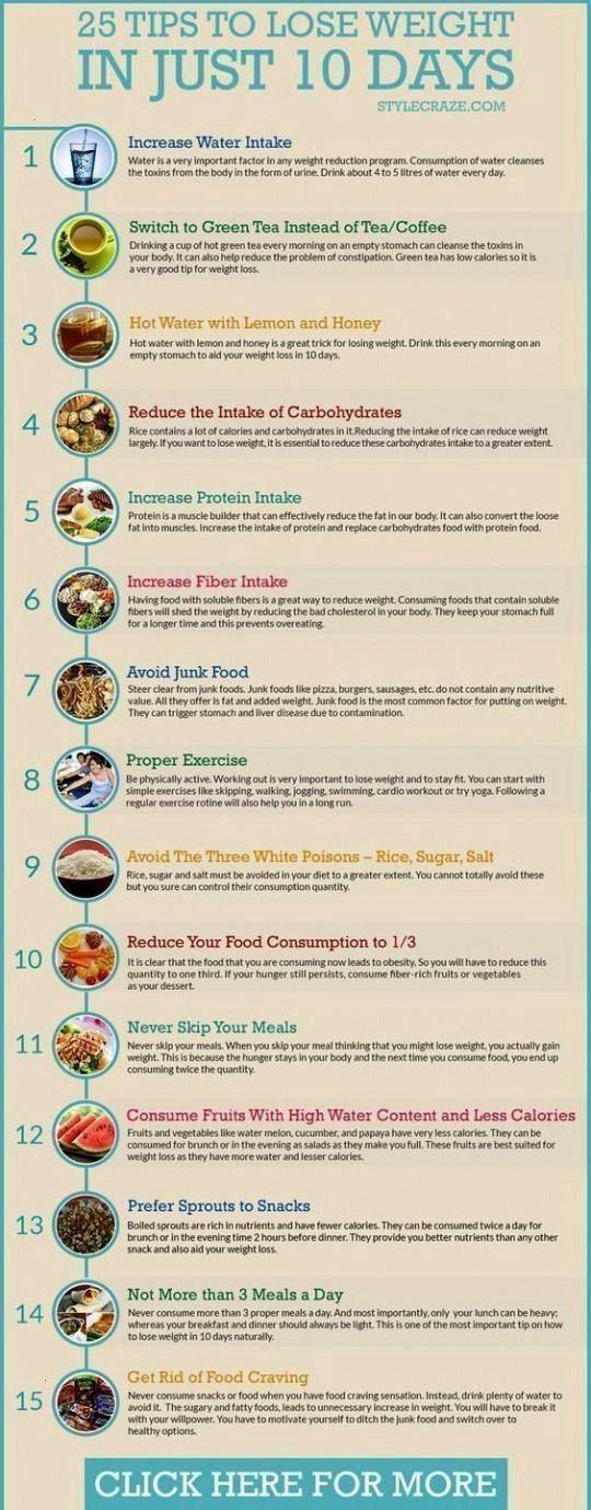 #dietweightlossjourneybest #dietweightlossjourney #weightlossprograms #through #healthy #dieting #am...