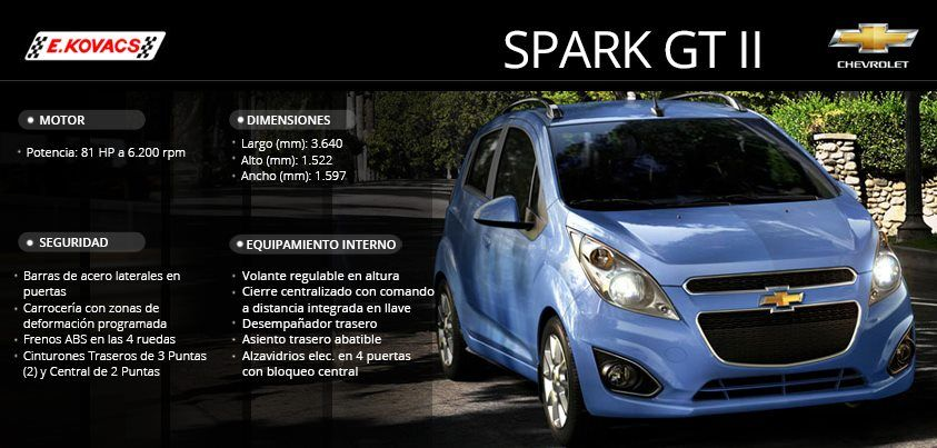 Infografia Spark Gt Ii Spark Gt Infografia Motores