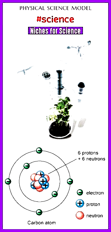 Environmental science  #physical #science physical science art, 8th grade physic...