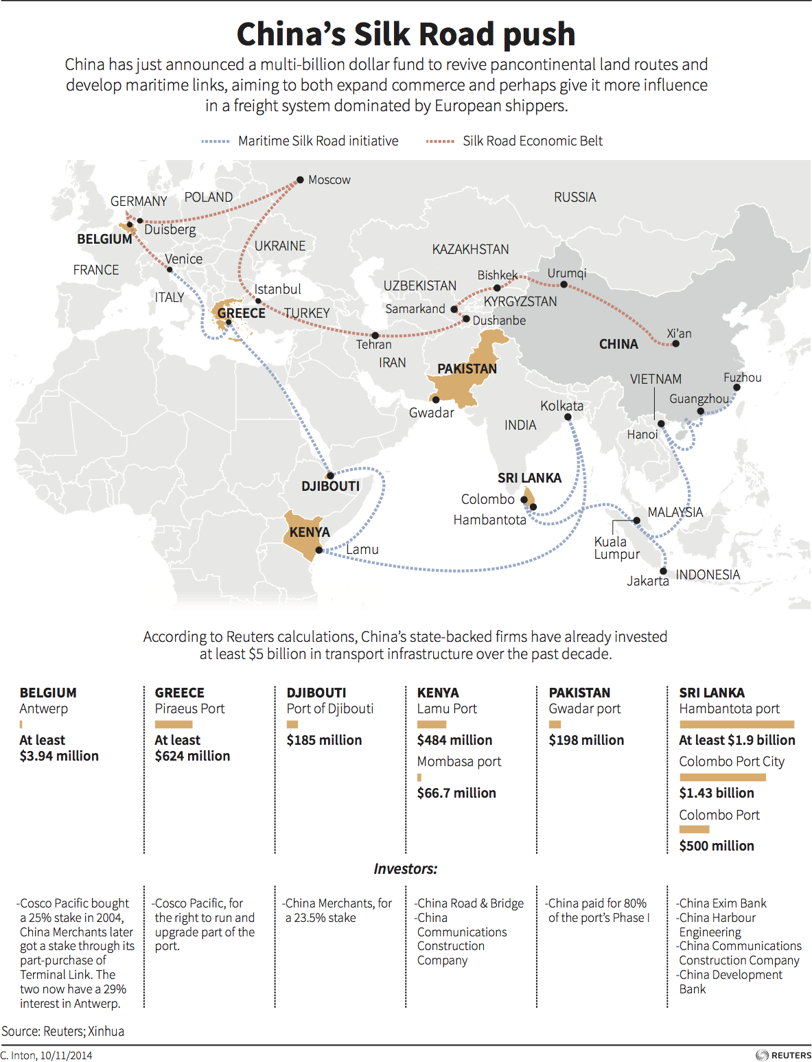 China Silk Road Map Graphic One Belt One Road Pinterest Silk