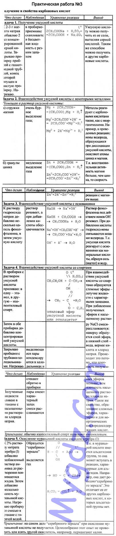 Гдз по математике дидактический материал 5 класс дорофеев кузнецова смотреть ответы