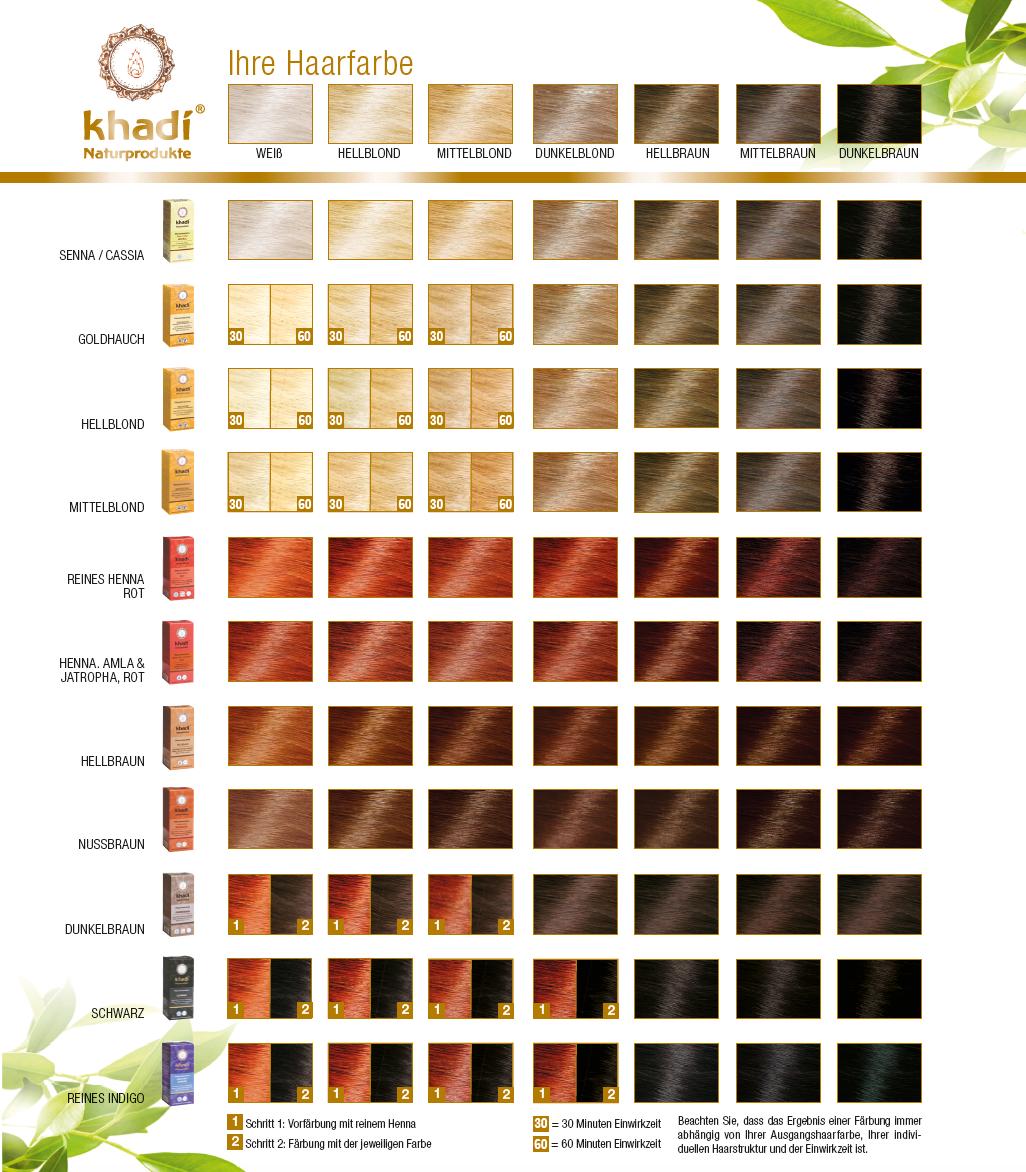 Haarfarben Palette Pflanzenhaarfarben Produktkategorien