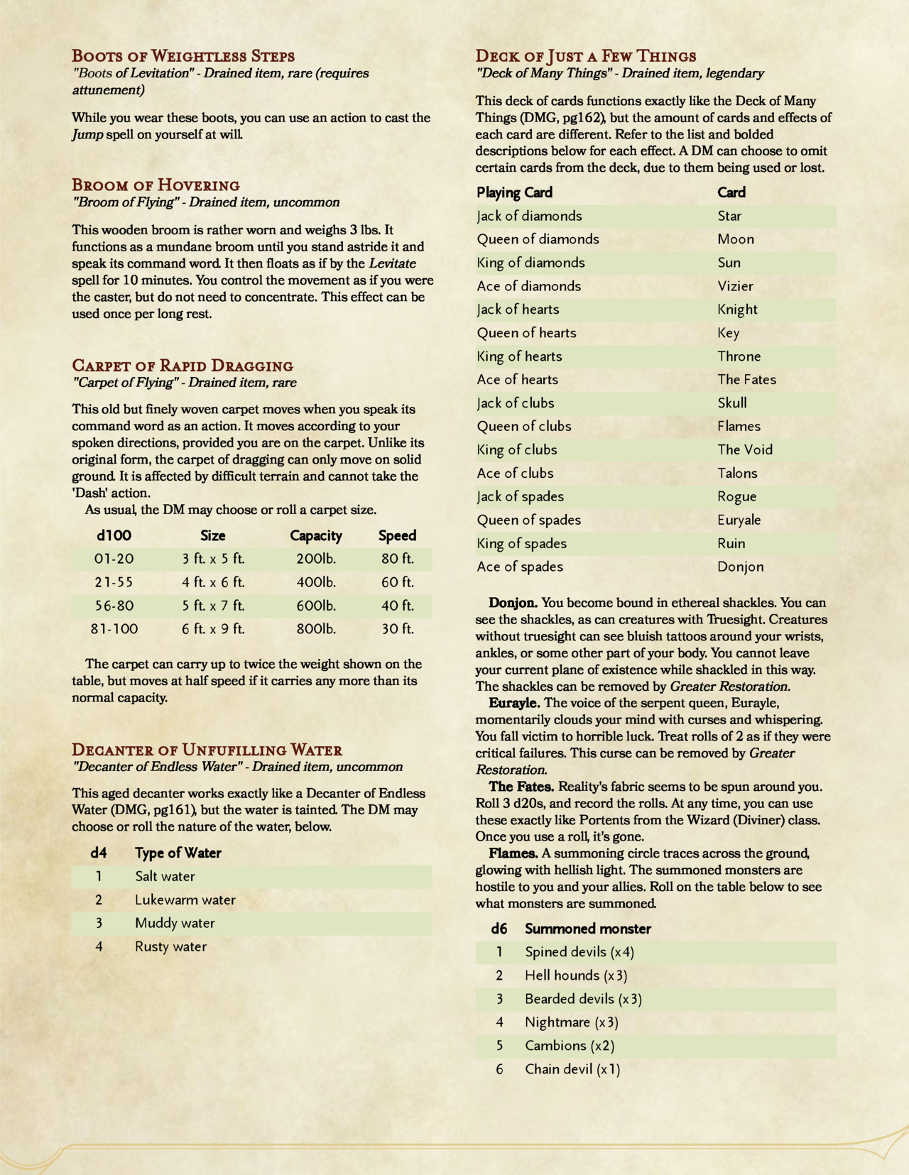 """The Grinning Wyrm D&D — The first installment of my """"Drained Magic"""