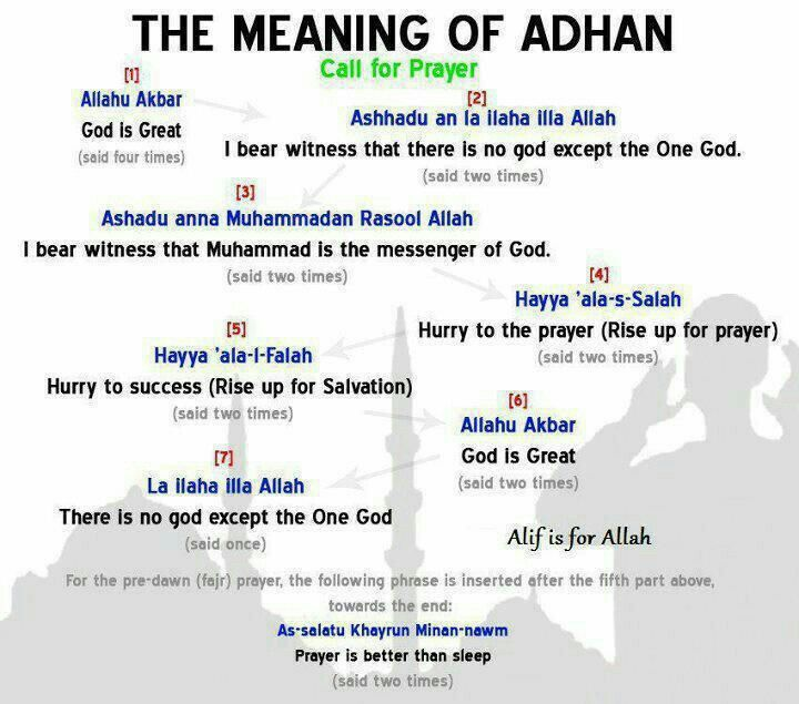 Meaning Of Azaan Islam Facts Learn Islam Islamic Prayer