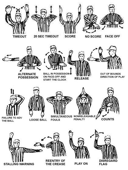 Nba Referee Hand Signals Nfl History Sports Art Sports Humor