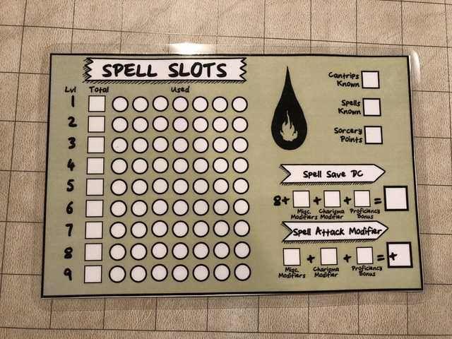 5e Bard Spell Slot Table