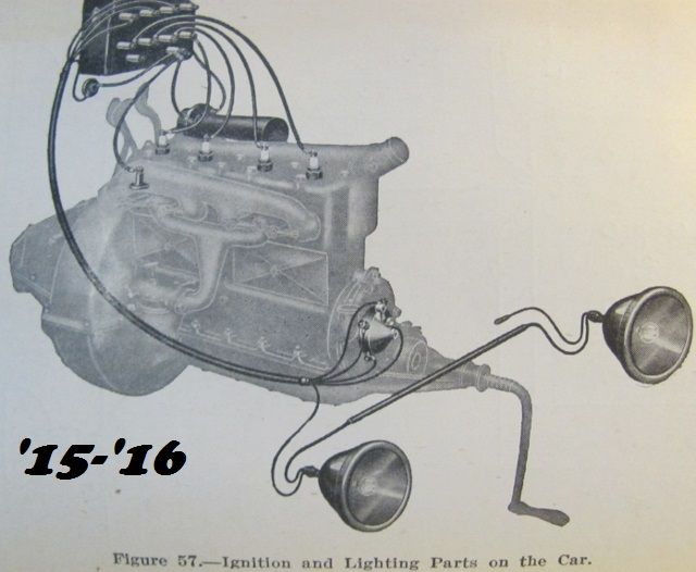 model t ford forum: 1915 wiring diagram for the coil box | model t, ford,  model  pinterest