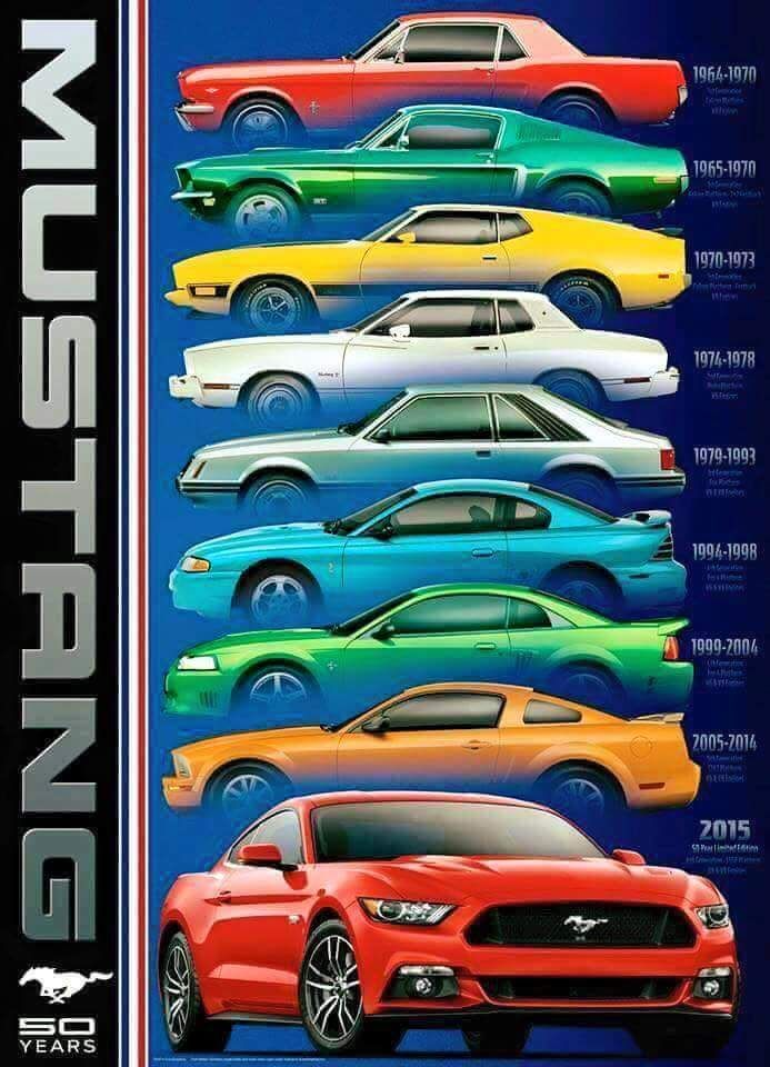 Pin by Julio on CARROS | Pinterest | American muscle cars and Cars