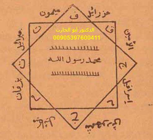 للفرقة والنقلة والشتات للاعداء مملكة الشيخ الدكتور أبو الحارث للروحانيات والفلك Chart