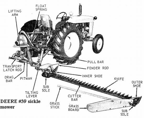 farmall 3 point hitch diagram