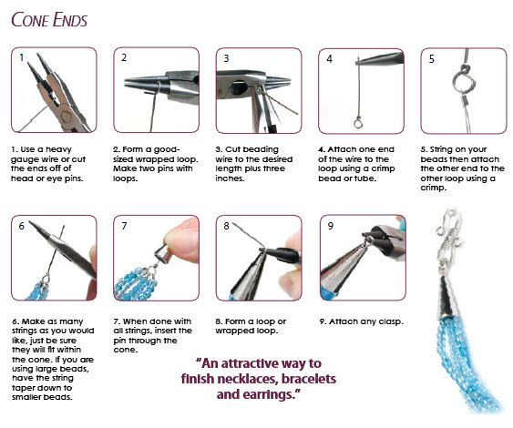 Cone Ends Guide from Cousin®