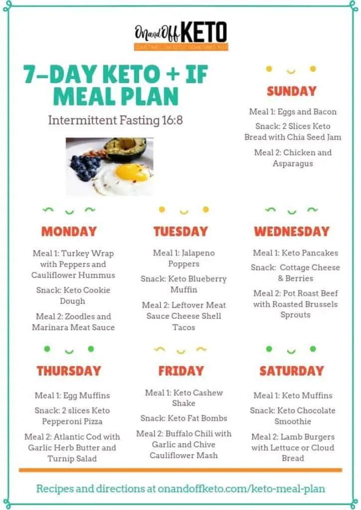 Free Keto Meal Plan, Keto Meal Plan, Meal