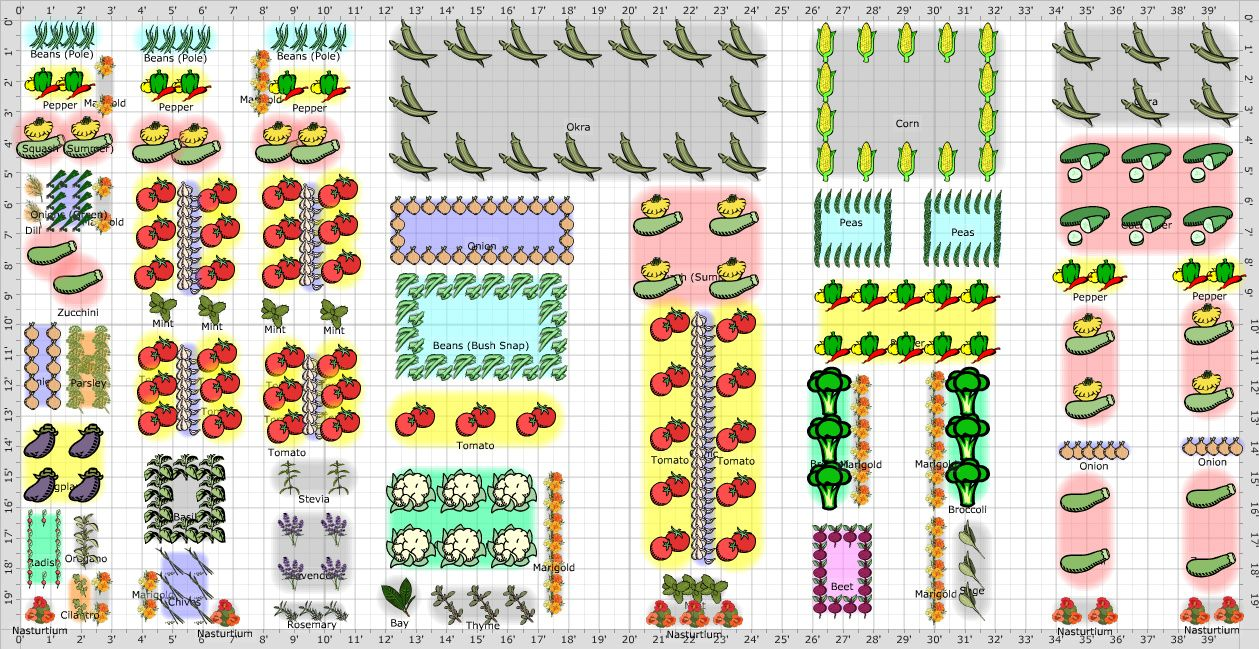 Garden Plan 20 x 40 plan Vegetable Garden Pinterest Garden