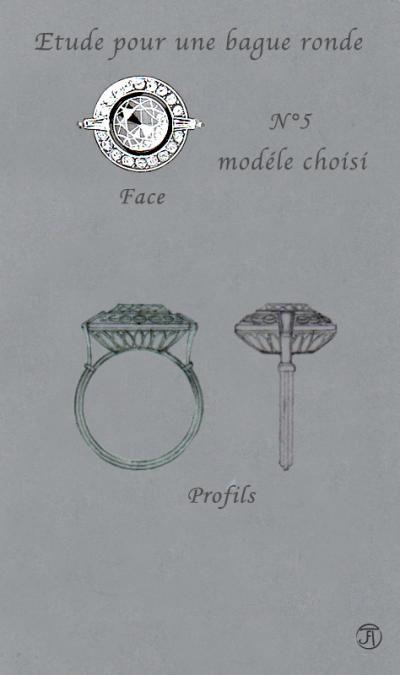 Créateur de bijoux étude
