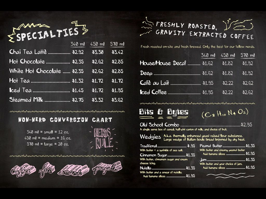 coffee menu board - Google Search | MC Menuboard ...