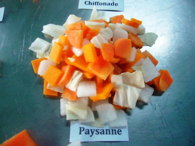 Paysanne Vegetable Different Types Of Vegetables Types Of
