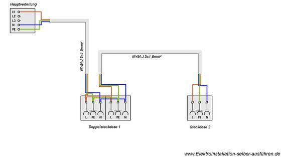 Schaltplan zusätzliche 230V Steckdose anschließen | elektro / strom ...