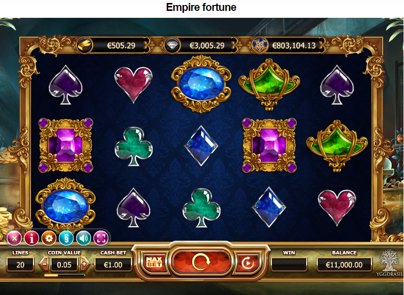 Empire Fortune Video Slot Review Free slot games, Games