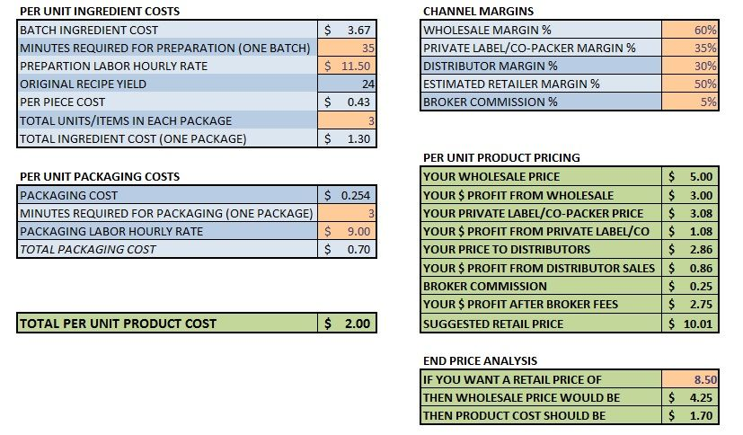 food business pricing spreadsheet cakes orders Pinterest - sample spreadsheet