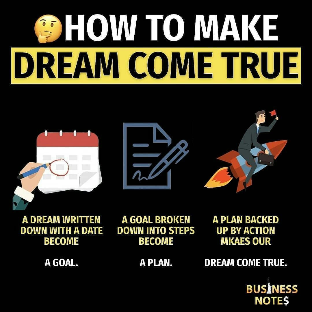 How To Make Dream Come True in 2020 Entrepreneurship