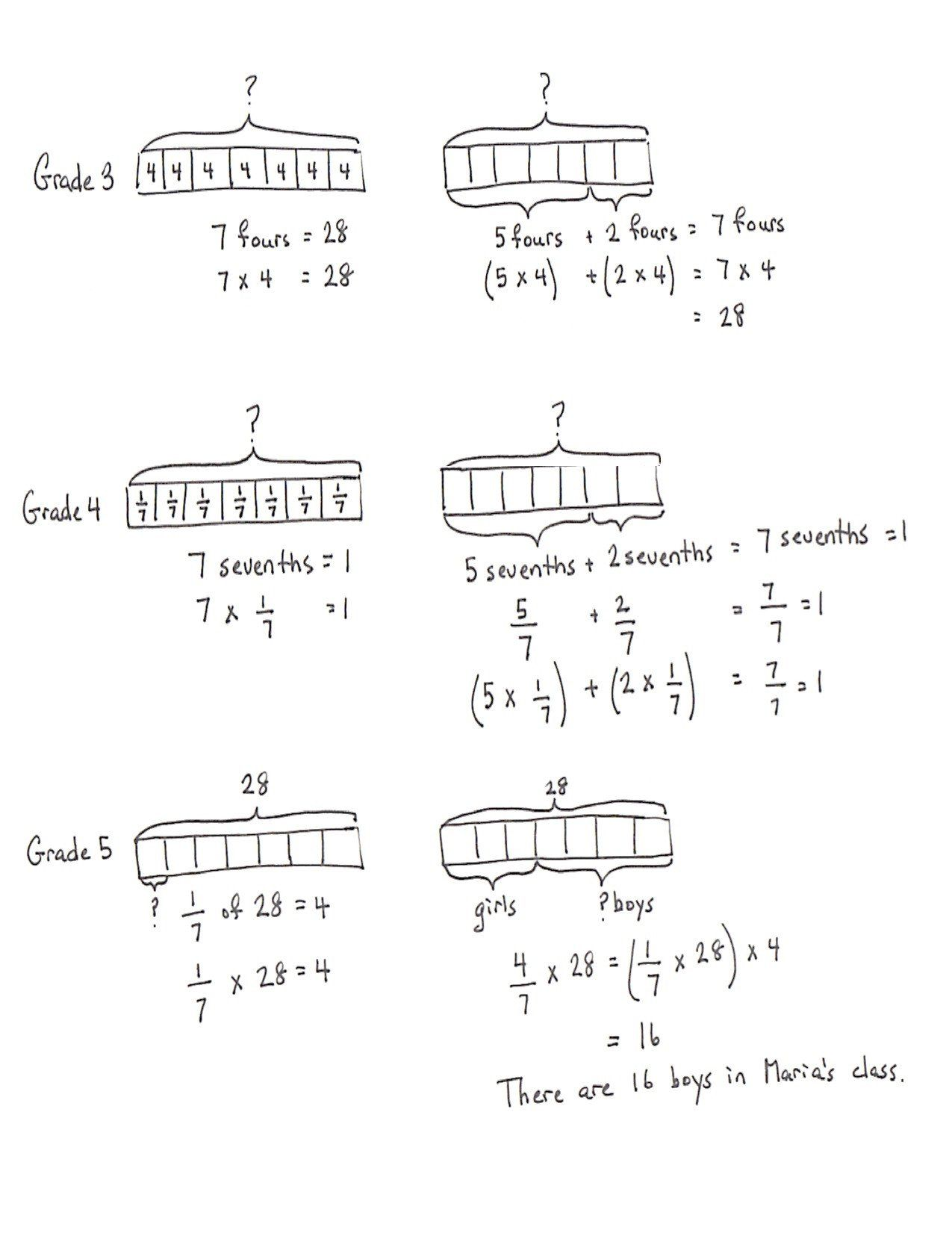 Tape Diagram Worksheet 6th Grade 27 Tape Diagram Math 4th Grade Wiring Diagram List In 2020