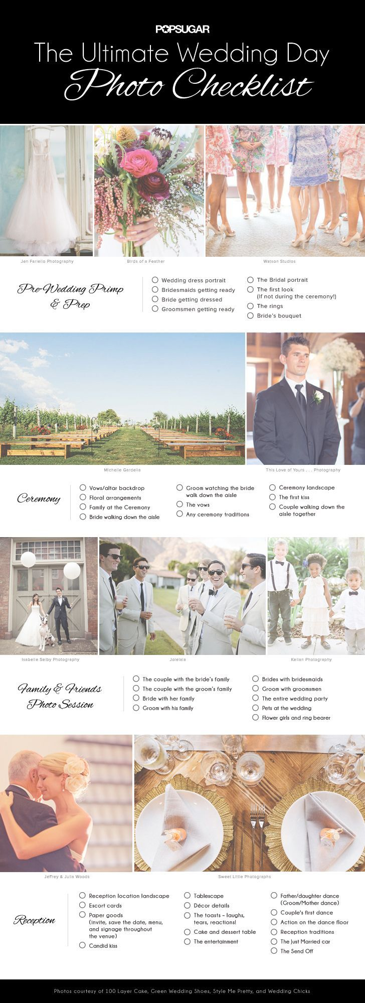 Deciding What Pictures You Want To See From Your Wedding This Photo Checklist Will Help