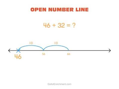 Open Number Line 2 Addition Plus Counting Numbers Youtube