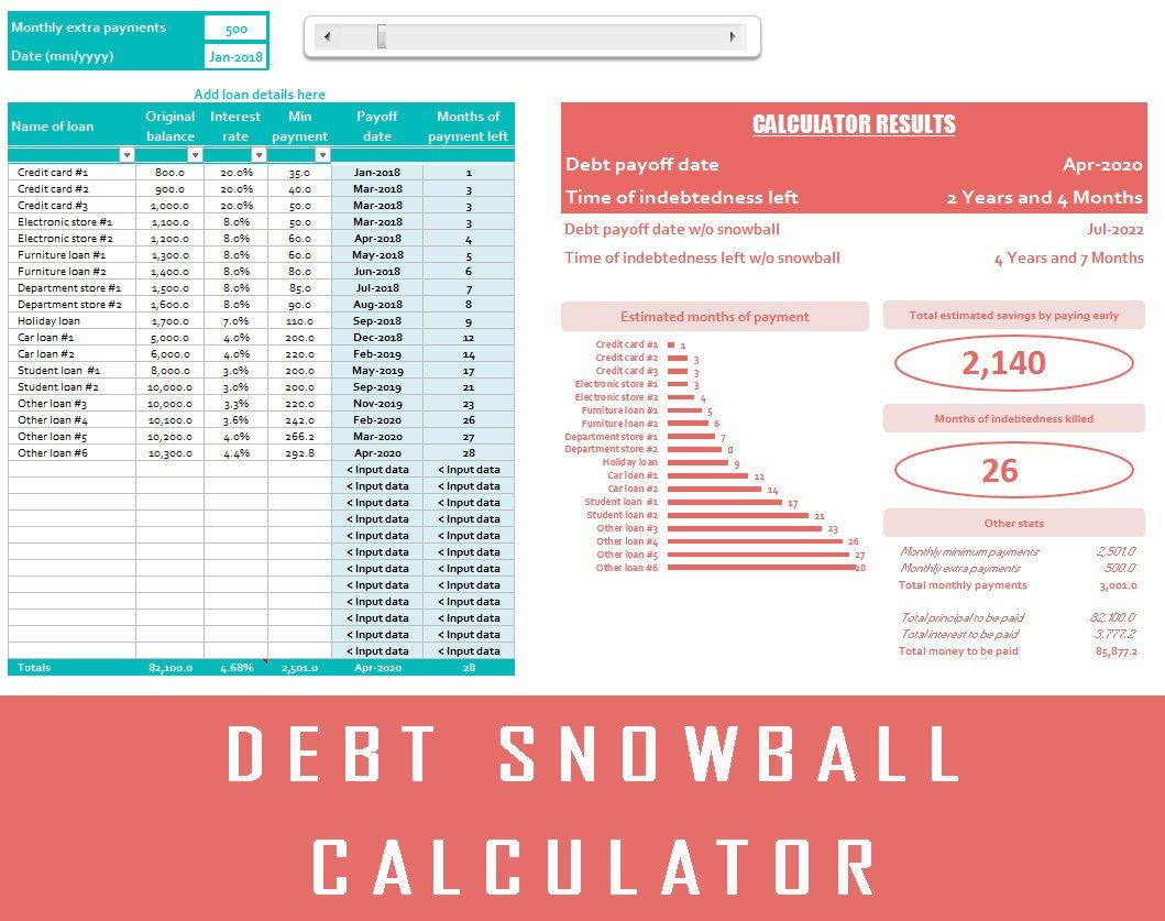 dave ramsey snowball calculator
